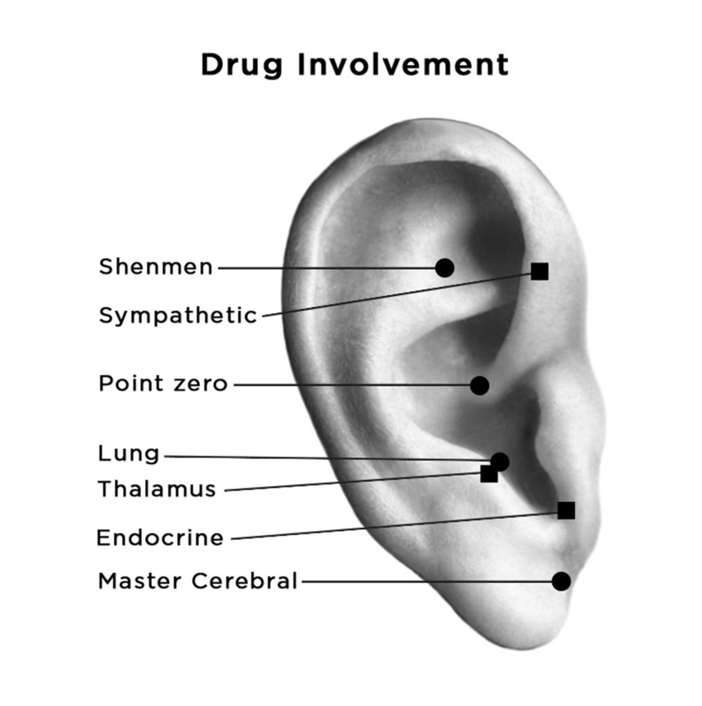 auriculotherapy points for drug problems