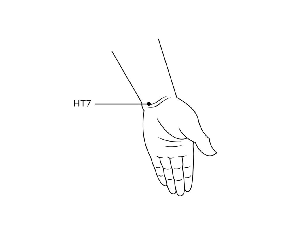 acupoint diagram showing position of point on wrist