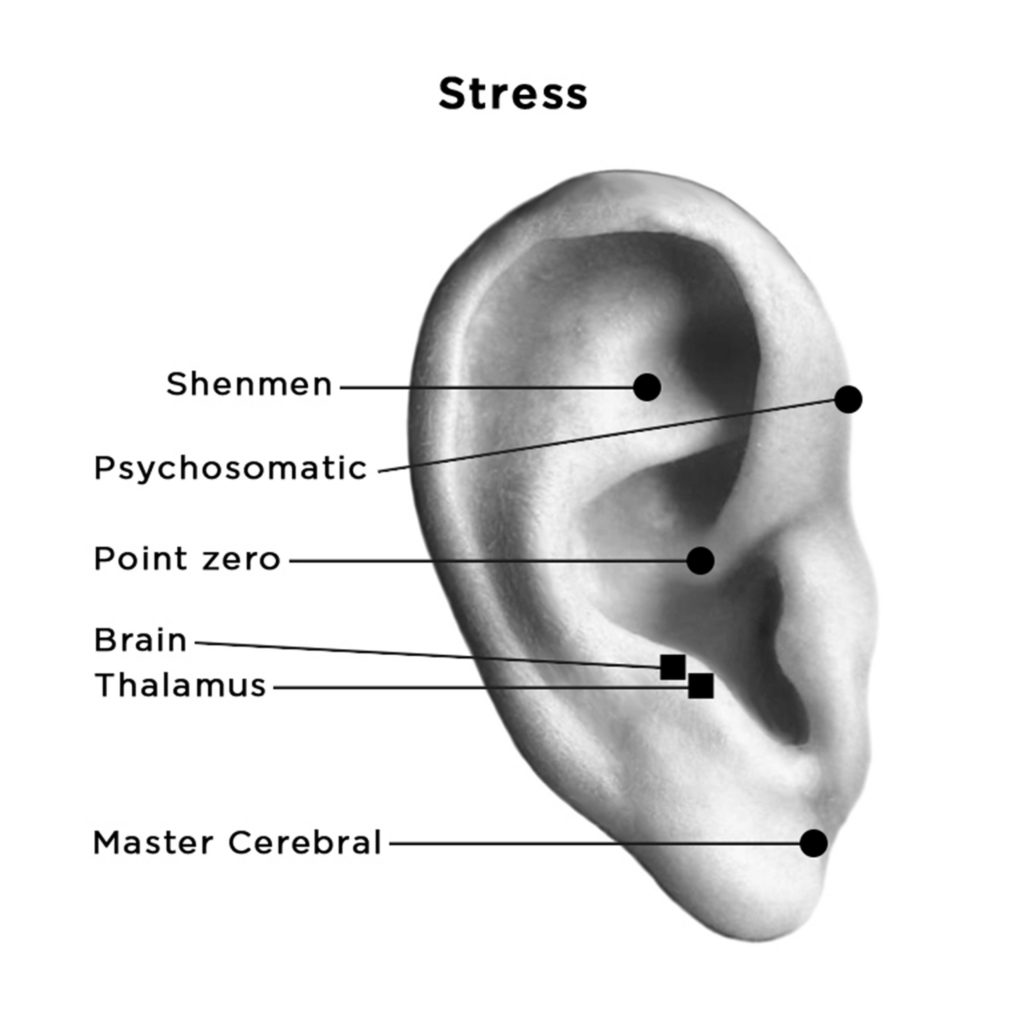 acupoint diagram showing points on ear for stress
