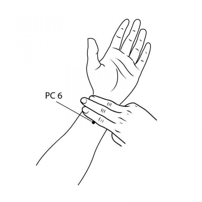 acupoint on lower inner arm